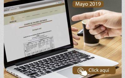 CUADRO DE VALORES UNITARIOS – MAYO 2019 – NotiCAPLima 045-2019