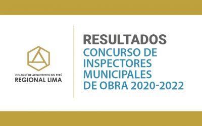 Publicación Final Resultados Concurso IMO 2020-2022 | NotiCAPLima 232-2020